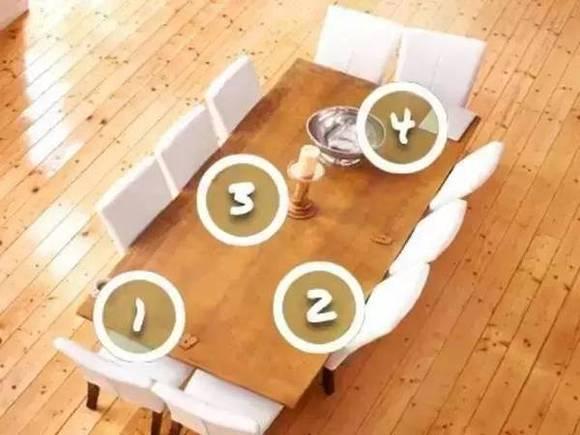 【心理測驗】選擇哪個座位,就是哪種人,很多網友都說準!